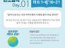 40일의 탄소금식-1일(2/26)