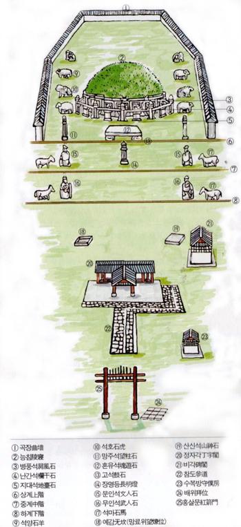 朝鮮王陵の画像 p1_21