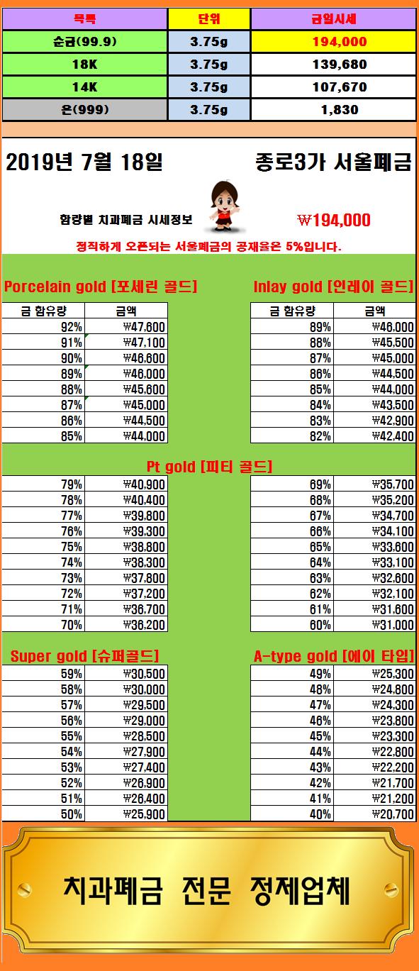 금니팔기/ 금니가격/ 금니시세 7월 18일 가격 정보
