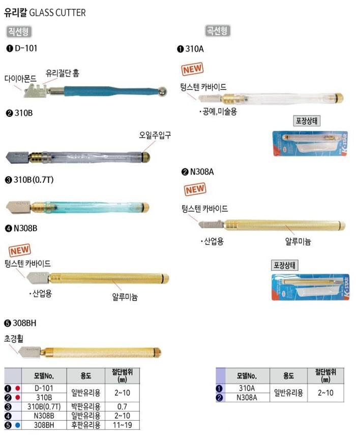 유리칼(오일형) N308B 금성 제조업체의 작업공구/유리칼/유리집게 가격비교 및 판매정보 소개